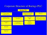 corporate structure of barings plc