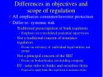 differences in objectives and scope of regulation