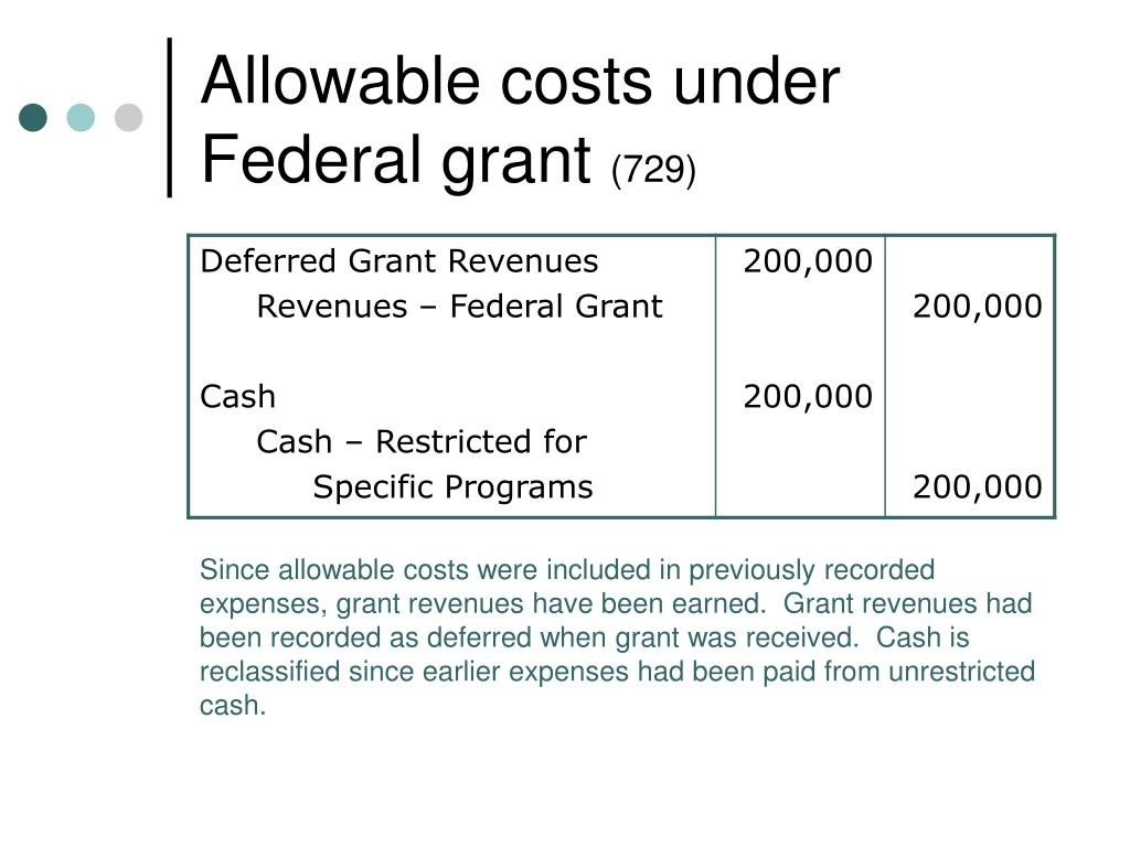Allowable costs under Federal grant
