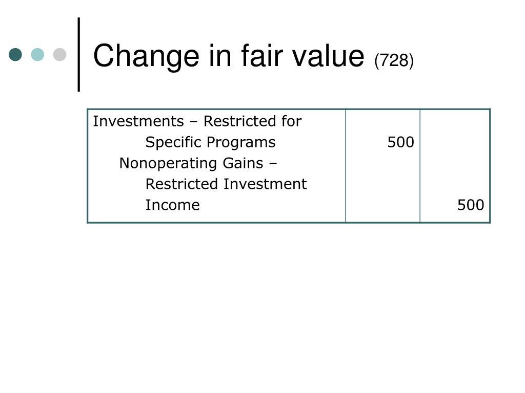 Change in fair value