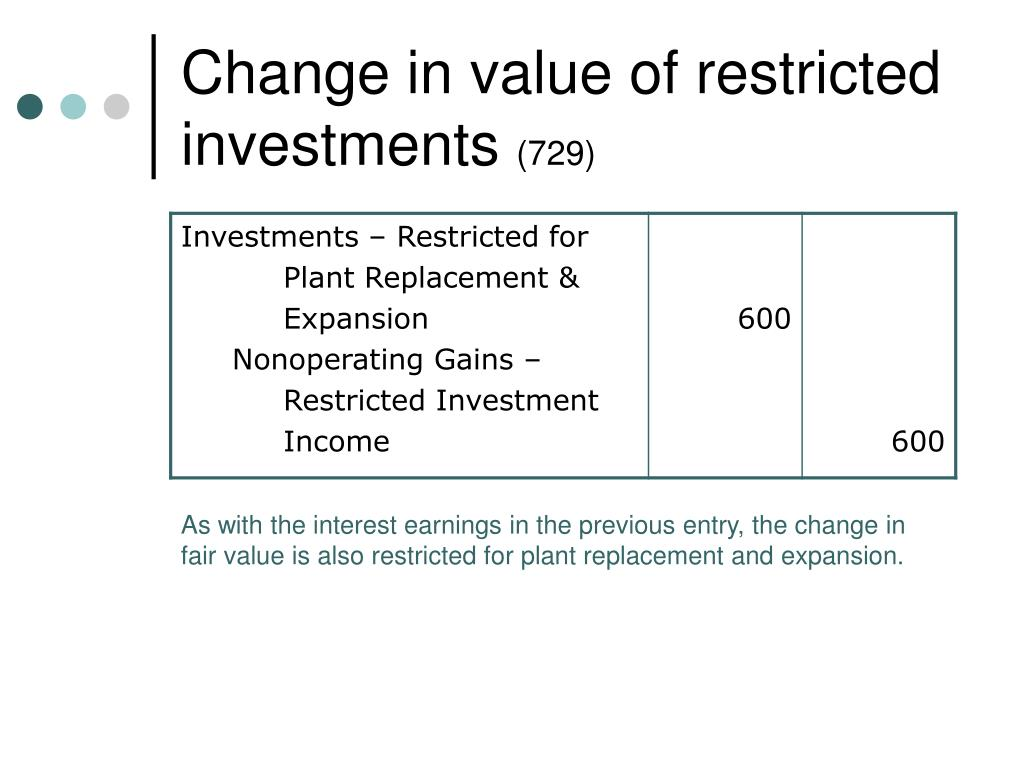 Change in value of restricted investments