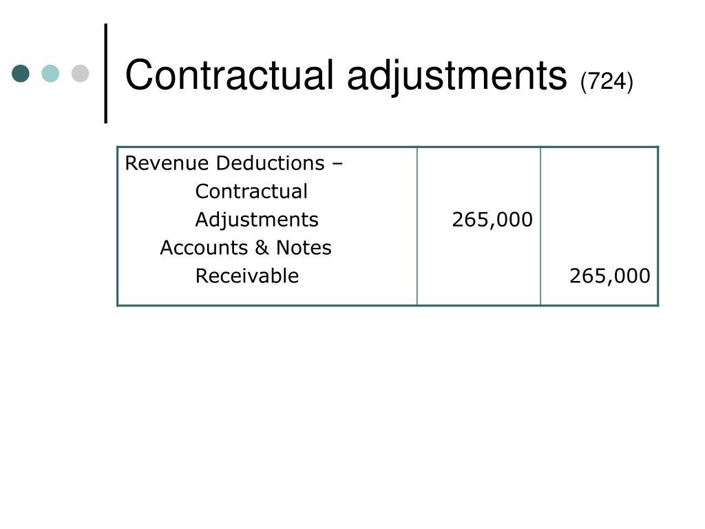 Contractual adjustments