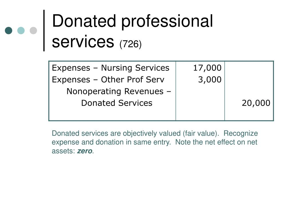 Donated professional services