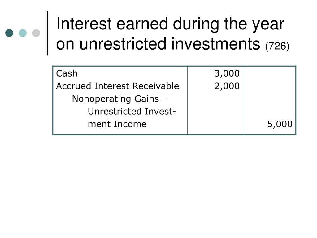 Interest earned during the year on unrestricted investments
