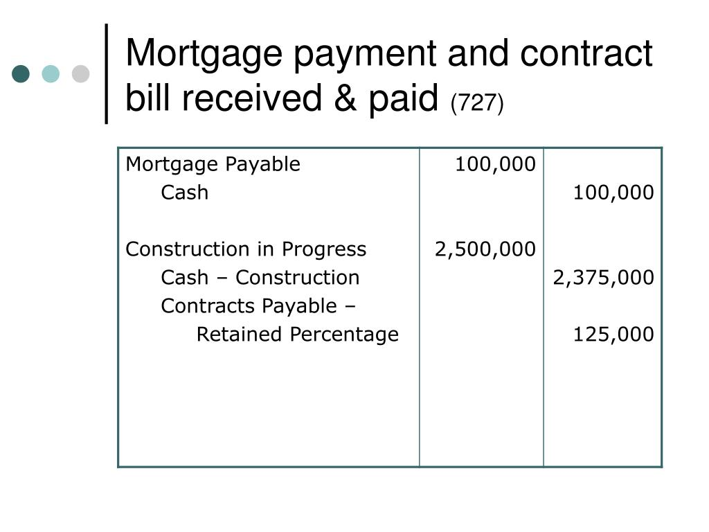 Mortgage payment and contract bill received & paid