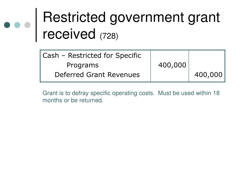 Restricted government grant received