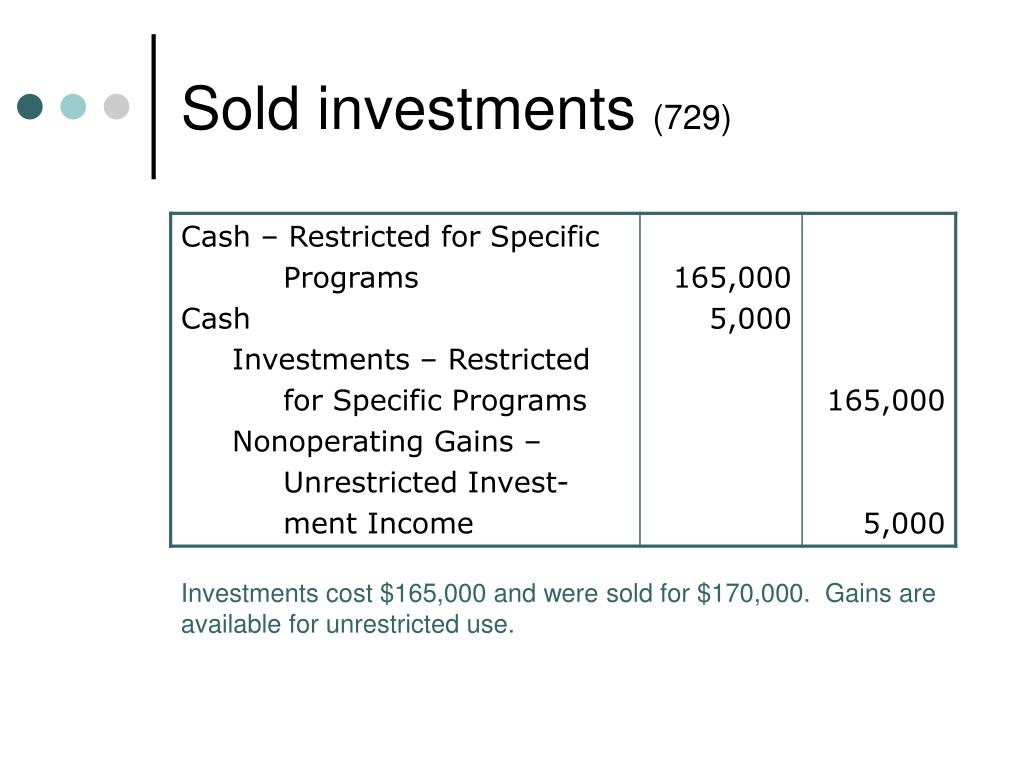 Sold investments
