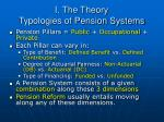 i the theory typologies of pension systems