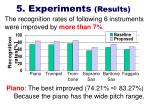 5 experiments results17