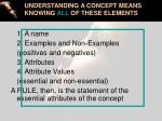 understanding a concept means knowing all of these elements1