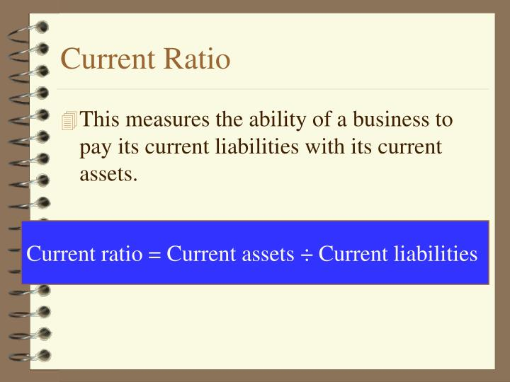 Current Ratio