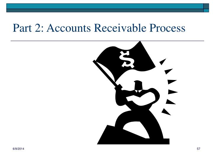 Part 2: Accounts Receivable Process
