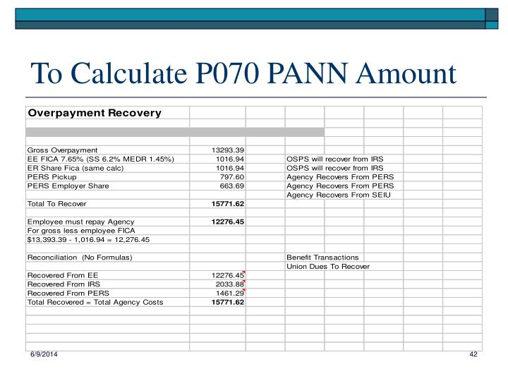 To Calculate P070 PANN Amount