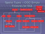 spatial types ogc simple features for sql19
