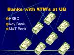 banks with atm s at ub