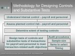 methodology for designing controls and substantive tests