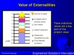 value of externalities
