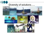 diversity of solutions
