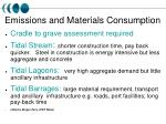 emissions and materials consumption