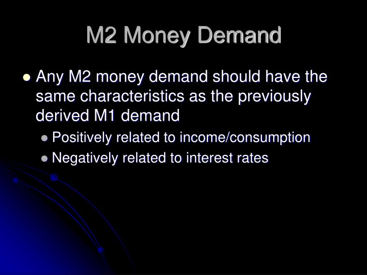 M2 Money Demand