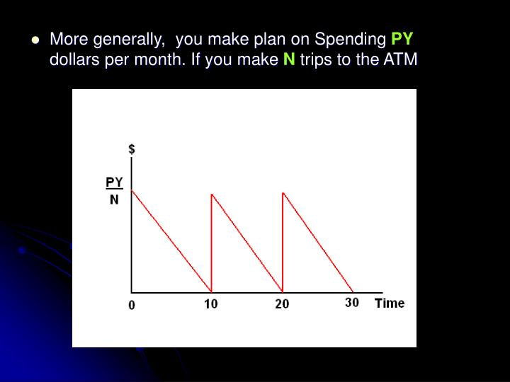 More generally,  you make plan on Spending