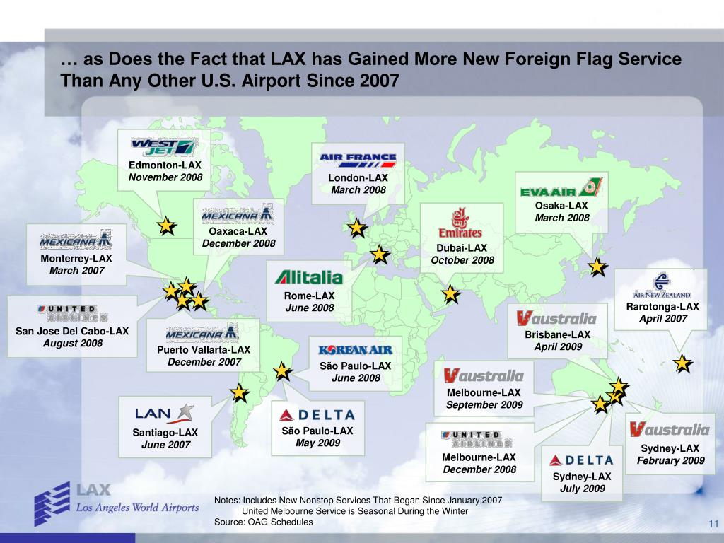 … as Does the Fact that LAX has Gained More New Foreign Flag Service Than Any Other U.S. Airport Since 2007