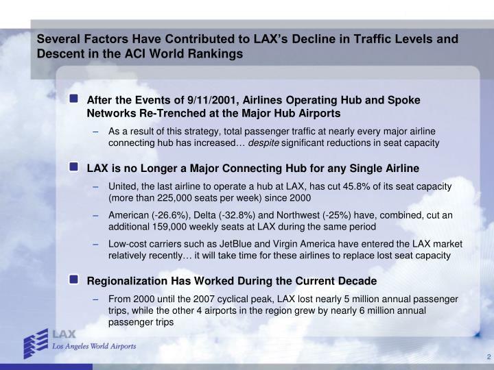Several Factors Have Contributed to LAX's Decline in Traffic Levels and Descent in the ACI World R...