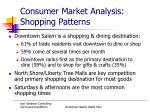 consumer market analysis shopping patterns