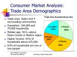 consumer market analysis trade area demographics