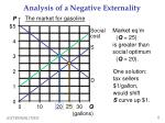 analysis of a negative externality2