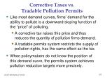 corrective taxes vs tradable pollution permits