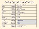 earliest domestication of animals