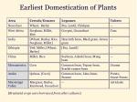 earliest domestication of plants