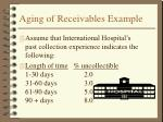 aging of receivables example