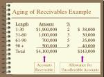 aging of receivables example15