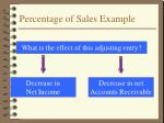 percentage of sales example12