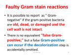 faulty gram stain reactions