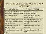 difference between old and new accounts24