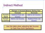 indirect method36