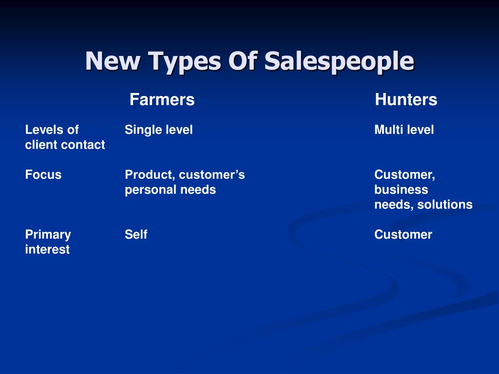 New Types Of Salespeople