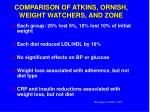 comparison of atkins ornish weight watchers and zone14