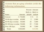 assume that an aging schedule yields the following information