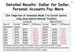 detailed results dollar for dollar personal accounts pay more