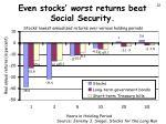 even stocks worst returns beat social security