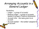 arranging accounts in a general ledger