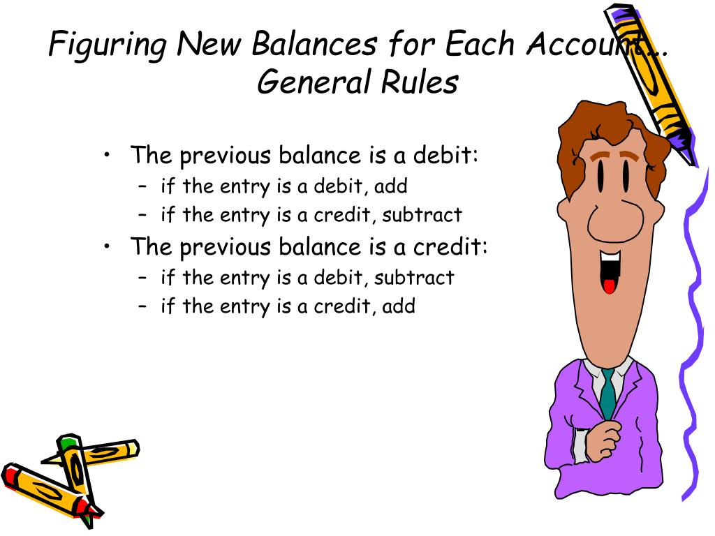 Figuring New Balances for Each Account...