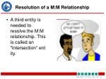 resolution of a m m relationship
