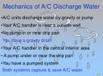mechanics of a c discharge water