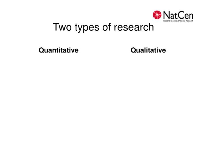 Two types of research