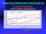 long term outlook for trust funds ii